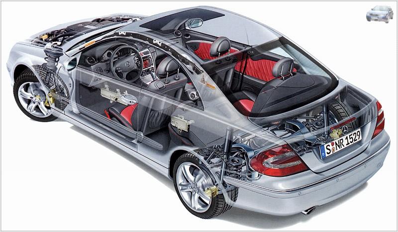 Рекомендации по поиску запчастей для автомобилей Mercedes