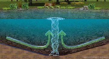 Аэраторы для водоемов: основные функции и ключевые компоненты