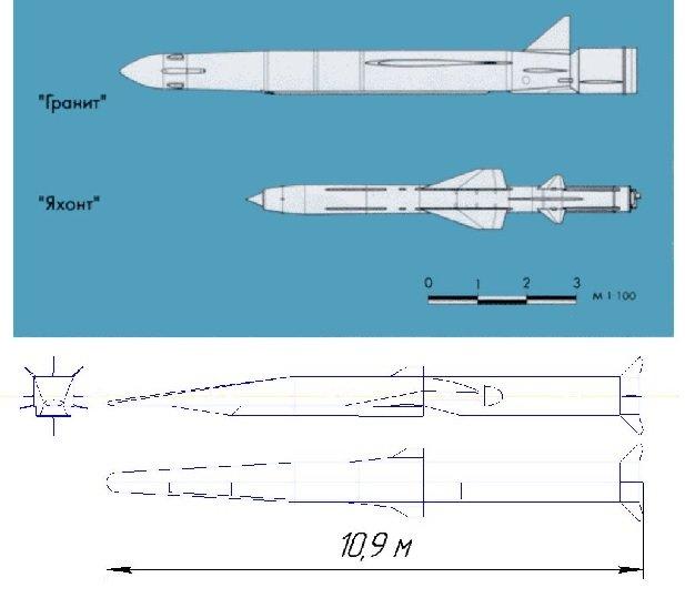 raketa cirkon rossijskaya krylataya giperzvukovaya protivokorabelnaya pkr 3m22 istoriya sozdaniya konstruktivnye osobennosti rezultaty ispytanij